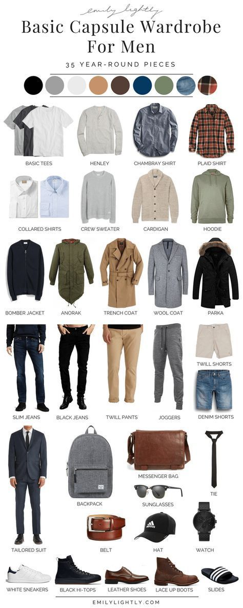 A basic year round capsule wardrobe for men - # a # for #ganz ...
