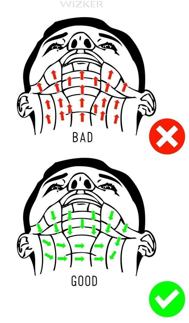 Don't suffer another shaving accident. | 21 Grooming Charts Every Guy Needs To...