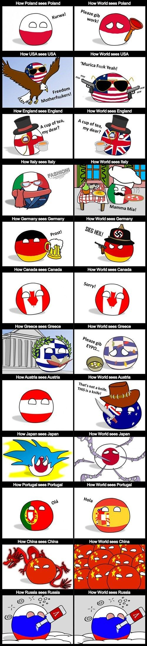 Accurate, near as I can tell. Especially Russia.