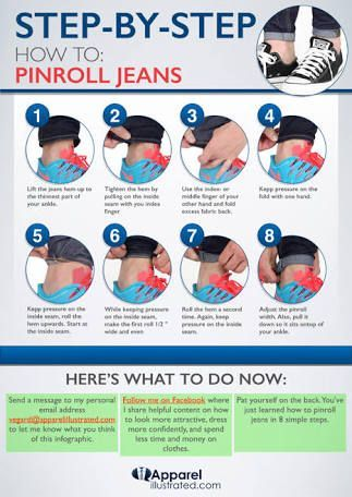 Image result for how to pinroll jeans